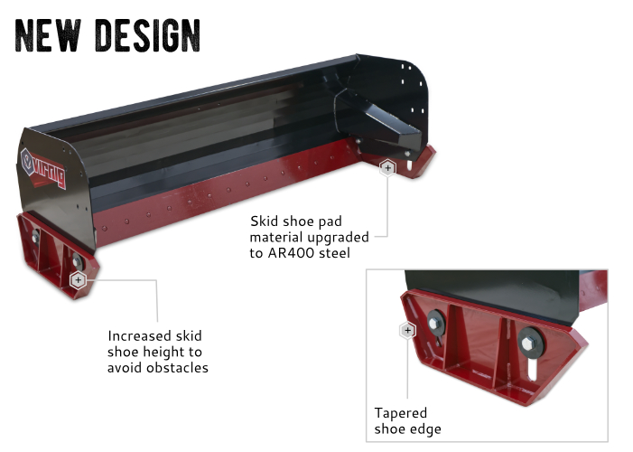 New SESP skid shoe design