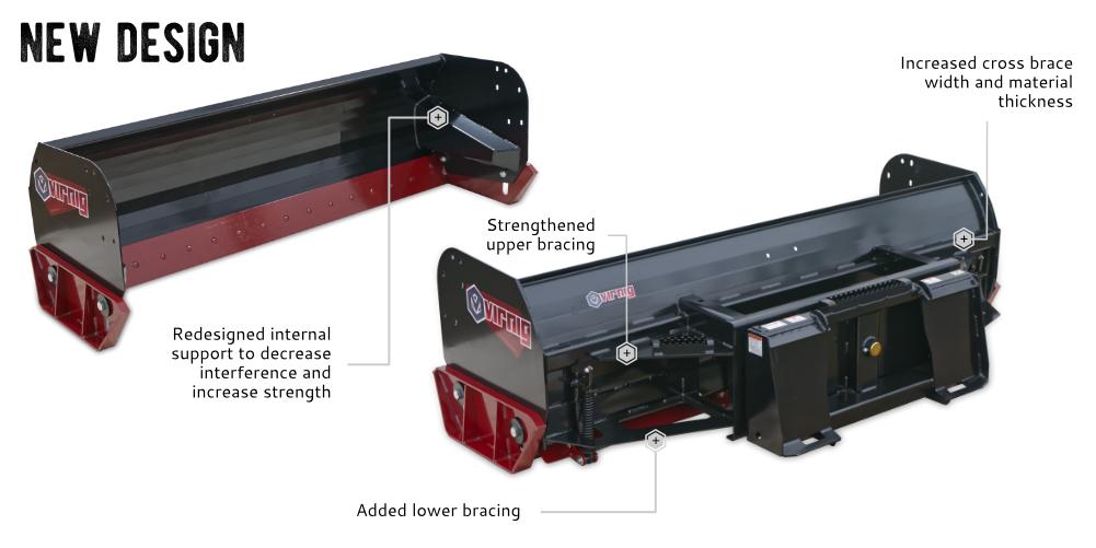 New SESP bracing support design