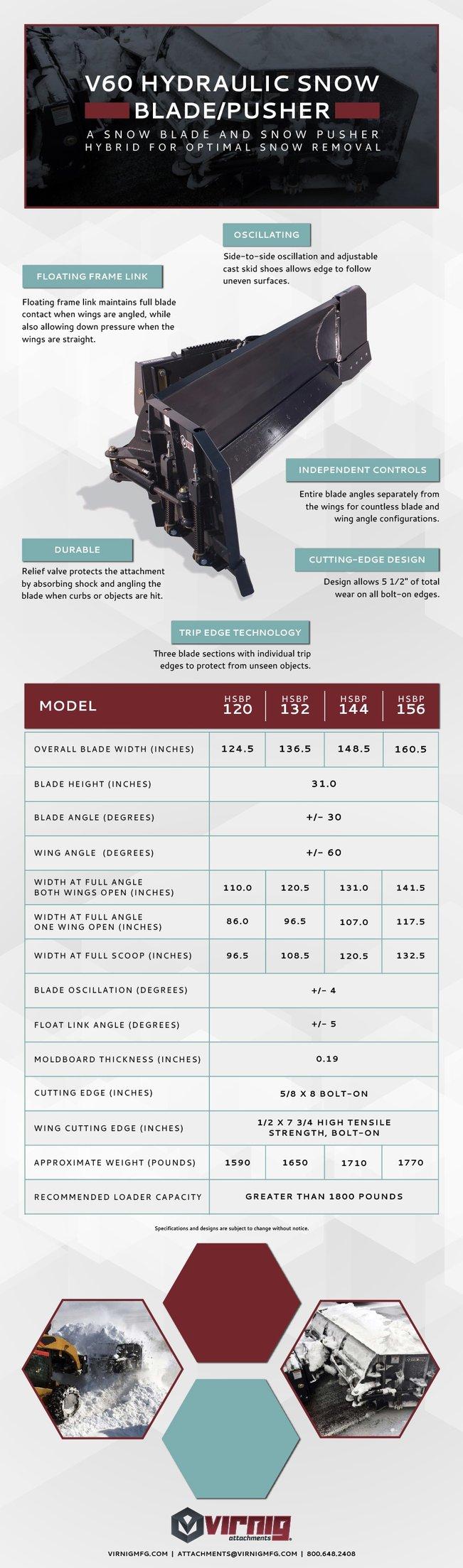 Virnig-V60-Infographic.jpg
